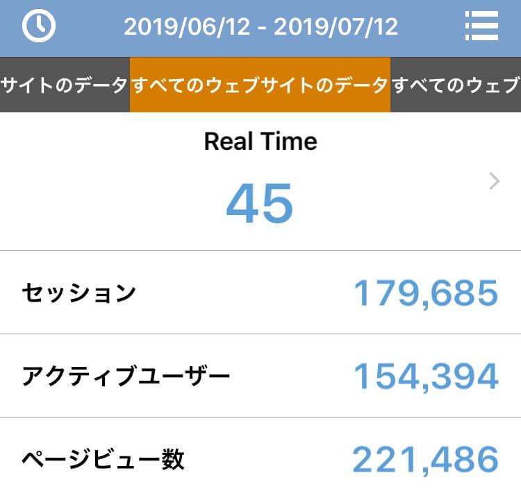 初心者ブログでパパブロガーが収益10万円を達成