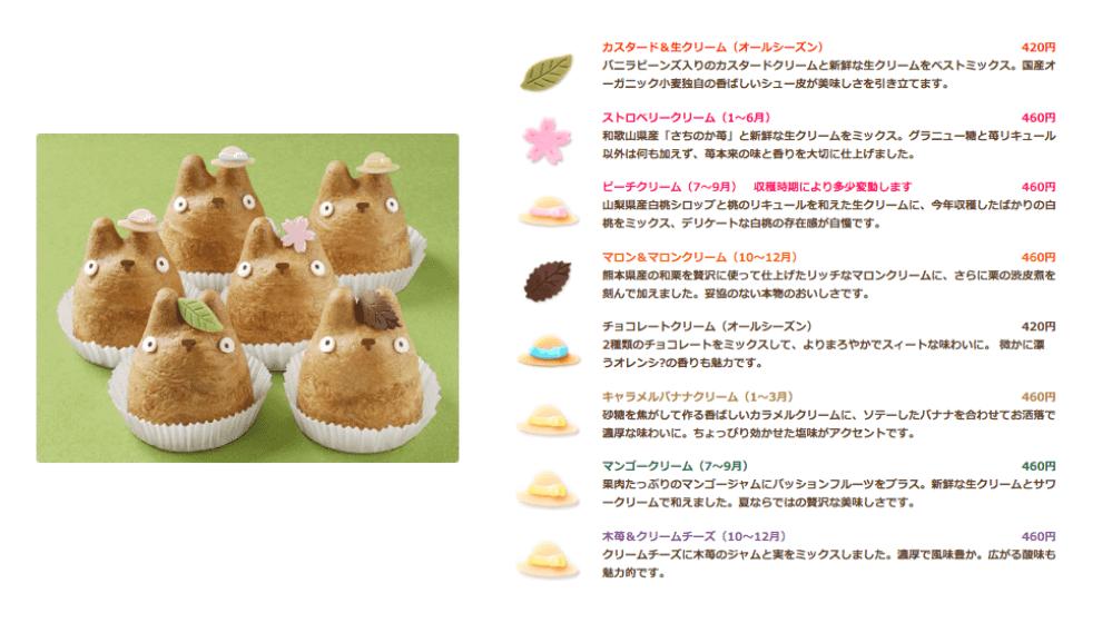 トトロのシュークリームの種類一覧