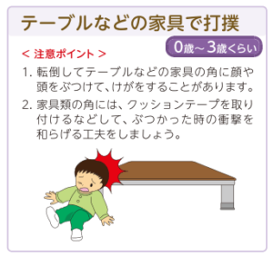 家具による子供のケガ