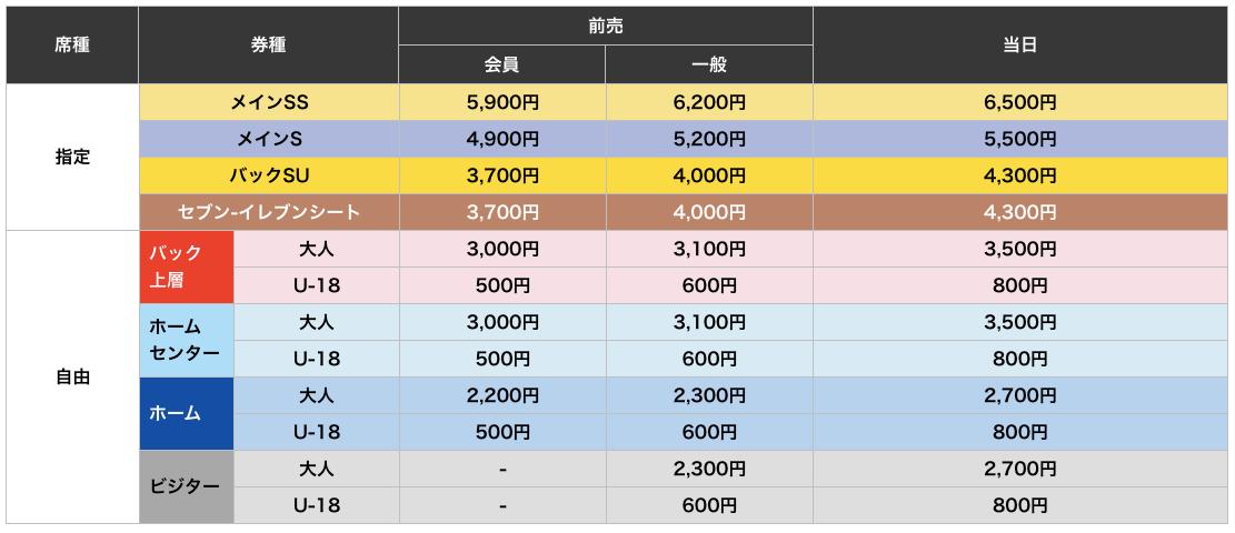 FC東京のJリーグ味スタのチケット値段一覧