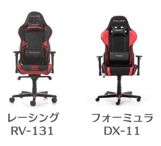 DXRACERのフォーミュラとレーシングの違いを比較