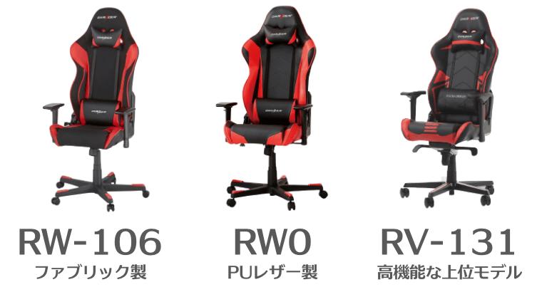 レーシングシリーズのRW-106、RW0、RV-131の違いを比較