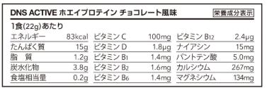 朝食プロテインの栄養素