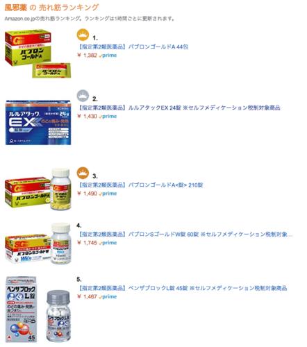 Amazon風邪薬ランキングでパブロンが1位