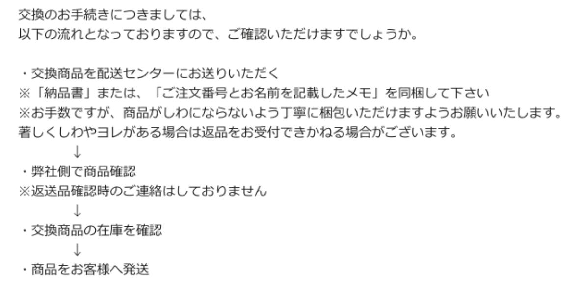 メンズファッションプラスの返品交換メールに記載された手順