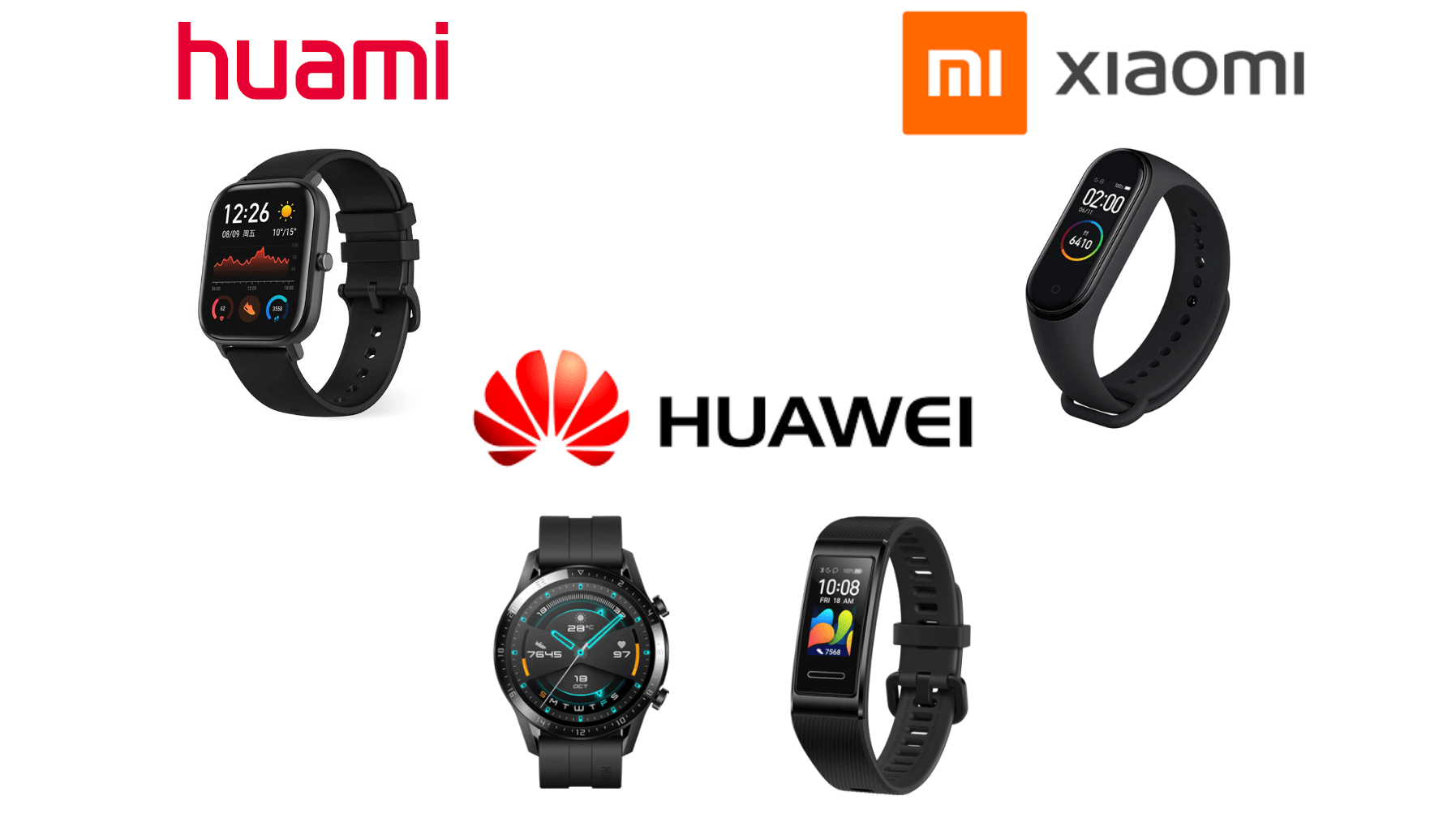 中華スマートウォッチの主力製品(Huami, HUAWEI, Xiaomi)をApple Watchと比較