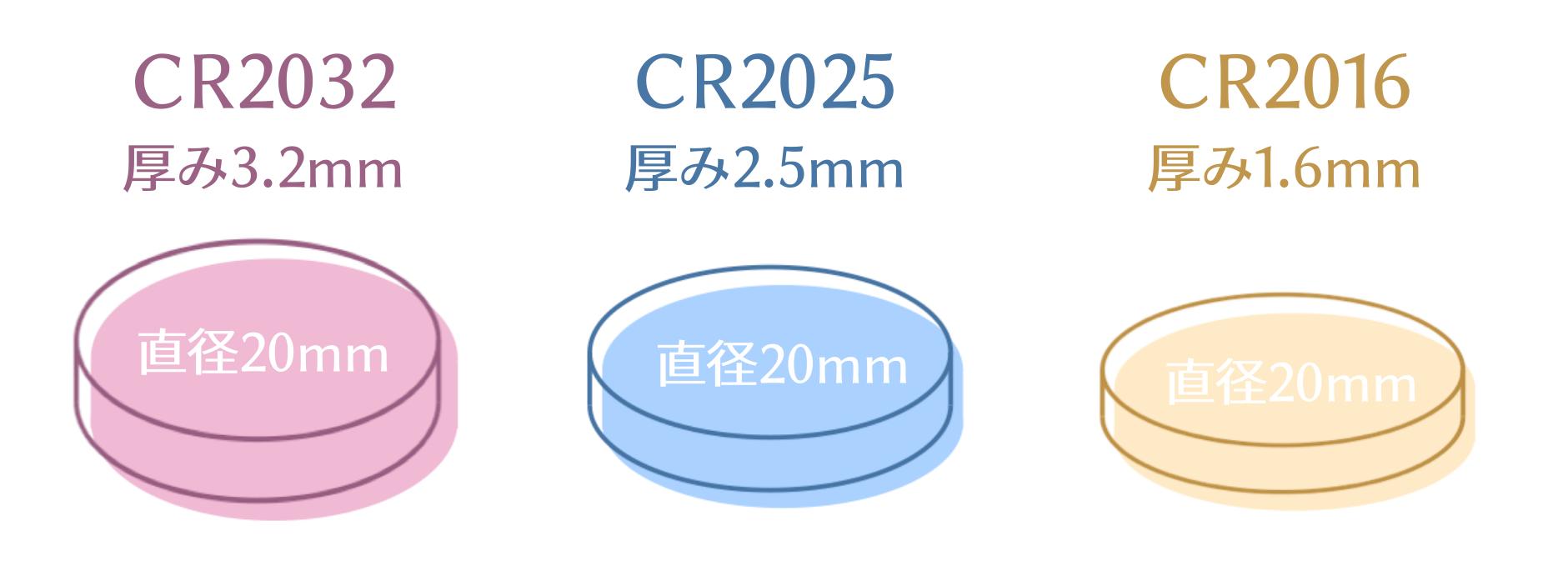 ダイソーのCR2032のサイズ比較