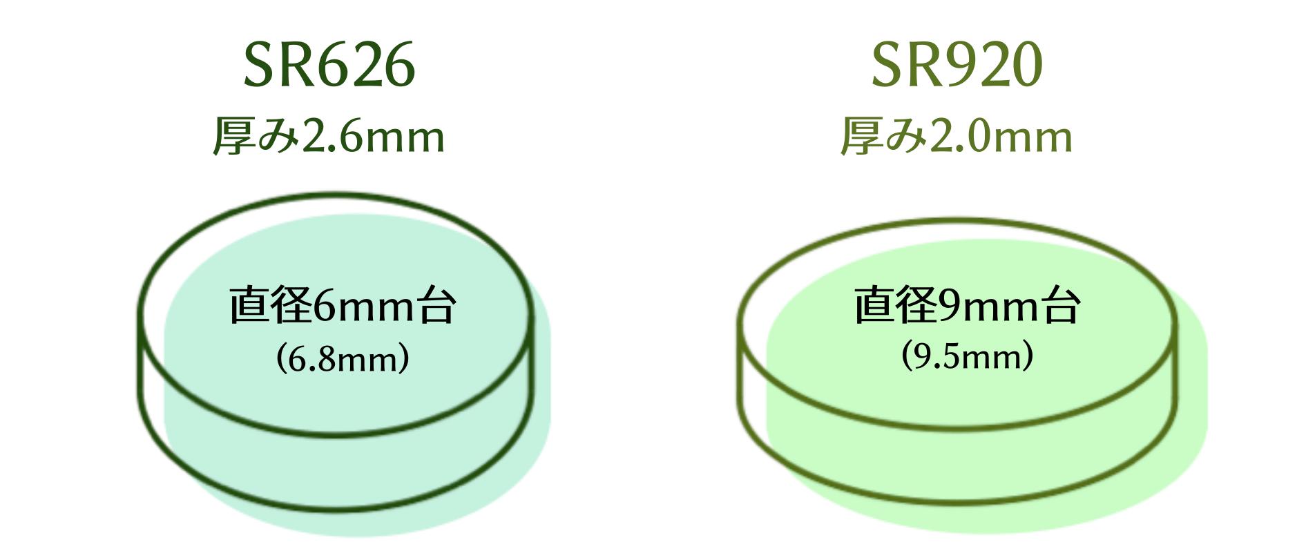 SR酸化銀電池のサイズ比較