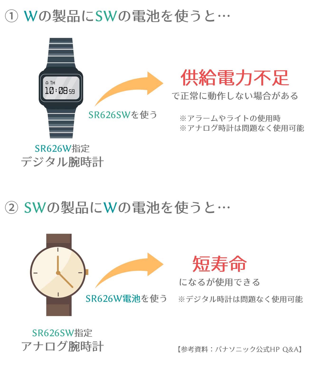 コンビニにないSR626SWとSR626Wの注意点の図解