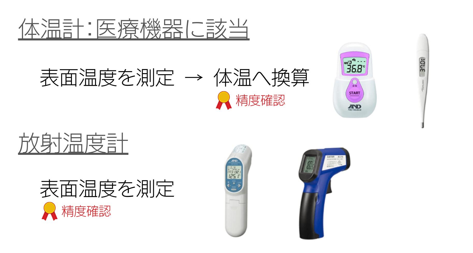 体温を測定できるスマートウォッチの注意点