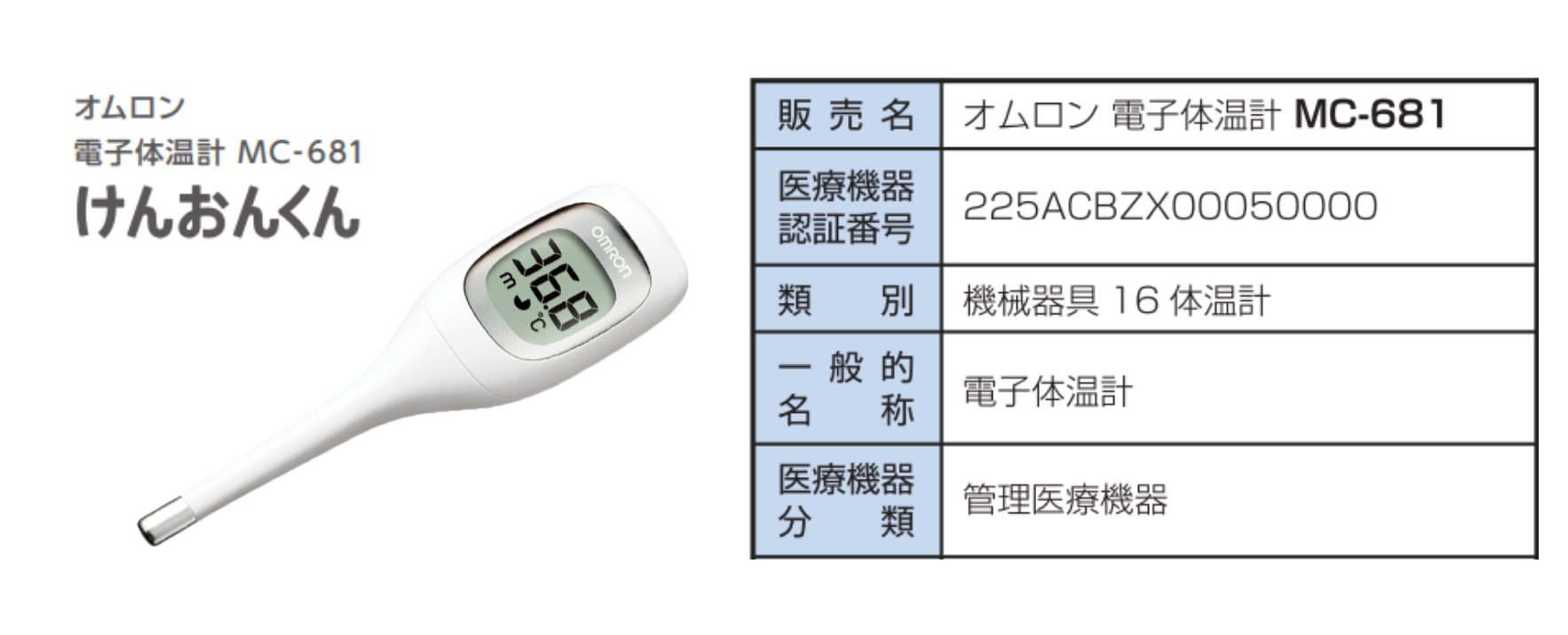 医療機器としての体温計を紹介