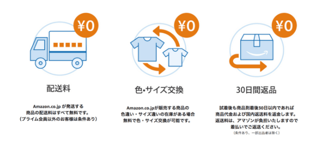 Amazonファッションの3つのサービス
