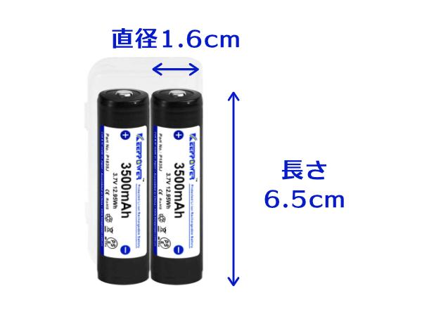18650電池のサイズ