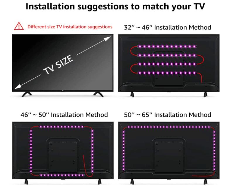 テープライトとテレビ用ライトの違い